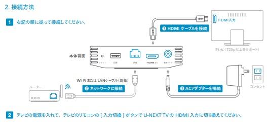 u-next テレビ