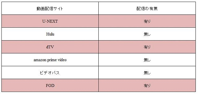 トッケビ 動画 日本語字幕 無料