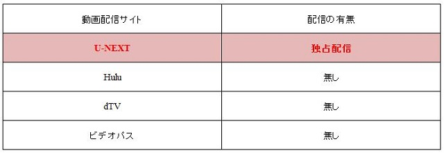 メインコンテンツへスキップツールバーへスキップ ダッシュボード 投稿 投稿一覧 新規追加 メディア ライブラリ 新規追加 コメント 66件のコメントが承認待ちです プロフィール ツール メニューを閉じる WordPress について 韓国ドラマモード 66件のコメントが承認待ちです 新規 投稿を表示 こんにちは、tomoko さん ログアウト 表示オプション ヘルプ 投稿の編集 新規追加 投稿の下書きを更新しました。 投稿をプレビュー この通知を非表示にする タイトルを追加 『ハンムラビ法廷』動画を無料視聴する方法と胸キュンストーリー一覧! パーマリンク: https://getpauseapp.com/『ハンムラビ法廷』動画を無料視聴する方法と胸/ 編集 メディアを追加ビジュアルテキスト ファイル 編集 表示 挿入 フォーマット ツール テーブル 段落 Arial 12pt スタイル P 文字数: 2626 10:18:23 pm に下書きを保存しました。 最後の編集: 2019年9月6日 10:06 PM - tomoko パネルを閉じる: 公開 公開 下書きとして保存 プレビュー (新しいタブで開く) ステータス: 下書き 編集 ステータスを編集 公開状態: 公開 編集 公開状態を編集 リビジョン: 2 表示 リビジョンを表示 すぐに公開する 編集 日時を編集 ゴミ箱に移動 公開 パネルを閉じる: カテゴリー カテゴリー カテゴリー一覧 よく使うもの 未分類 VODサービス U-NEXT YouTube 作品 キム秘書はいったい、なぜ? 動画視聴方法 ディアプリンス ラブリー・スター・ラブリー 千年のシンデレラ 動画視聴方法 太陽の末裔 ネタバレ 動画視聴方法 感想 恋のステップ 動画視聴方法 神龍 <シェンロン> 薔薇とチューリップ 動画視聴方法 パネルを閉じる: タグ タグ パネルを閉じる: メタロボット設定 メタロボット設定 noindex nofollow パネルを閉じる: 1カラム(サイドバーを非表示) 1カラム(サイドバーを非表示) 1カラムで表示 パネルを閉じる: この記事では広告を非表示 この記事では広告を非表示 パネルを閉じる: アイキャッチ画像 アイキャッチ画像 ハンムラビ法廷動画 編集または更新する画像をクリック アイキャッチ画像を削除 パネルを閉じる: All in One SEO Packヘルプ All in One SEO Packヘルプ スニペットのプレビュー 『ハンムラビ法廷』動画を無料視聴する方法と胸キュンストーリー一覧! | 韓国ドラマモード https://getpauseapp.com/?p=2314 『ハンムラビ法典』の動画を無料視聴する方法をお届けします。身近な話題をネタにし、視聴者の心理を掴み離しません。話数を増すごとに魅力度右肩上がり。そんな『ハンムラビ法典』の動画を無料で視聴したい方には朗報です。最後までお見逃しなく。 タイトル 『ハンムラビ法廷』動画を無料視聴する方法と胸キュンストーリー一覧! 33 文字。ほとんどの検索エンジンのタイトルは最大60文字です。 説明 『ハンムラビ法典』の動画を無料視聴する方法をお届けします。身近な話題をネタにし、視聴者の心理を掴み離しません。話数を増すごとに魅力度右肩上がり。そんな『ハンムラビ法典』の動画を無料で視聴したい方には朗報です。最後までお見逃しなく。 115 文字。ほとんどの検索エンジンの説明は最大160文字です。 キーワード (コンマ区切り) ハンムラビ法廷動画 カスタム Canonical URL NOINDEX このページ/投稿 NOFOLLOW このページ/投稿 このページや投稿で無効にする パネルを閉じる: メタデスクリプション メタデスクリプション Google検索結果などに表示される記事の要約です(入力は必須ではありません)。100字以内に抑えるのが良いかと思います。 パネルを閉じる: 【高度な設定】titleタグ 【高度な設定】titleタグ 記事タイトルとは別のtitleタグを出力したい場合に入力します。空欄にすると記事タイトルがtitleタグに出力されます。 パネルを閉じる: リビジョン リビジョン tomoko, 1分前 (2019年9月6日 22:06:33) tomoko, 4時間前 (2019年9月6日 17:44:30) WordPress のご利用ありがとうございます。 バージョン 5.2.3 ダイアログを閉じる メディアを追加 メディアを追加 ギャラリーを作成 音声プレイリストを作成 動画プレイリストを作成 アイキャッチ画像 URL から挿入 ファイルをアップロードメディアライブラリ タイプで絞