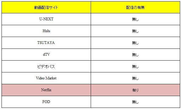 ロマンスは別冊付録動画 日本語