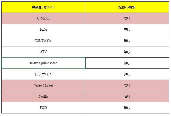 刑務所のルールブック 動画 日本語字幕