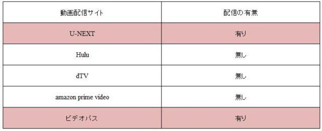 私のidは江南美人 動画 日本語字幕